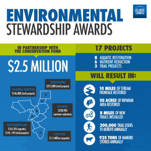 AS-Stewardship_Awards2