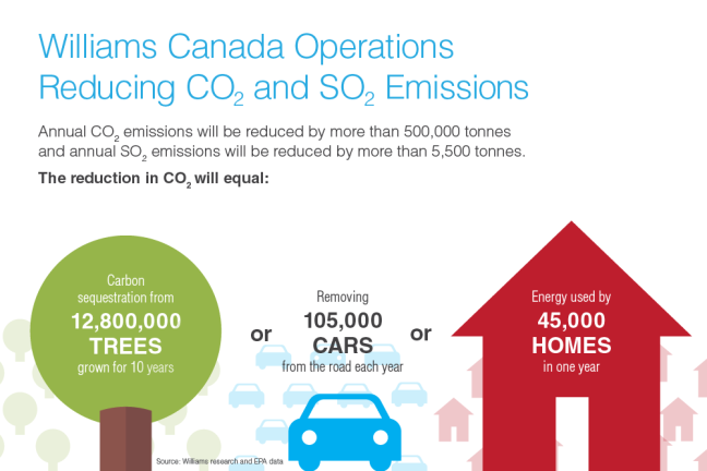 Canada CO2 infographic_Layout 1 - All