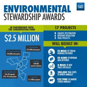as-stewardship_awards2