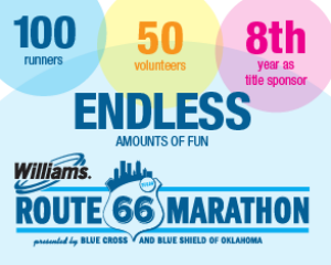 route66_infographicfeature