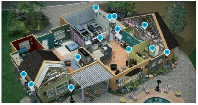 Interactive home link to website